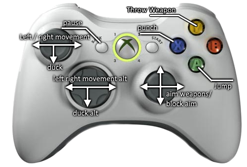 Stick Fight: The Game - Controls Guide (PC & XBOX)