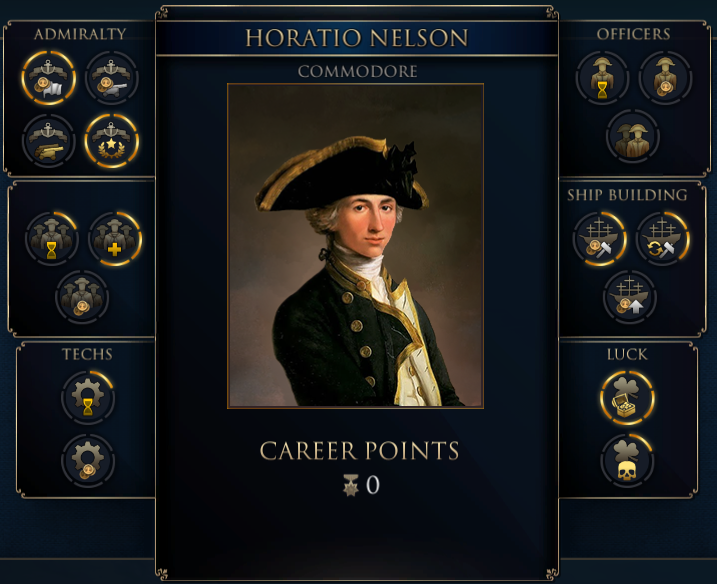Ultimate Admiral: Age of Sail Hero's Career Guide