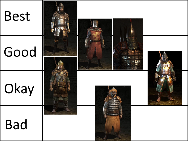 Mount & Blade II Bannerlord: Troop Tier List and Analysis