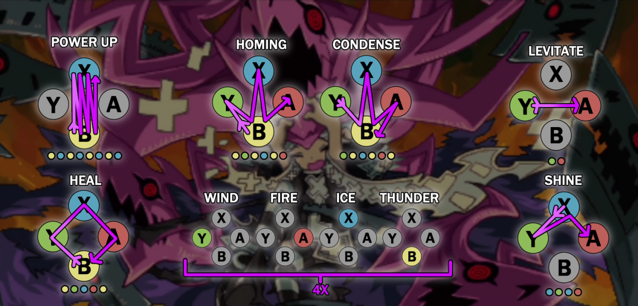 Dragon Marked For Death: Witch Cheat Sheet