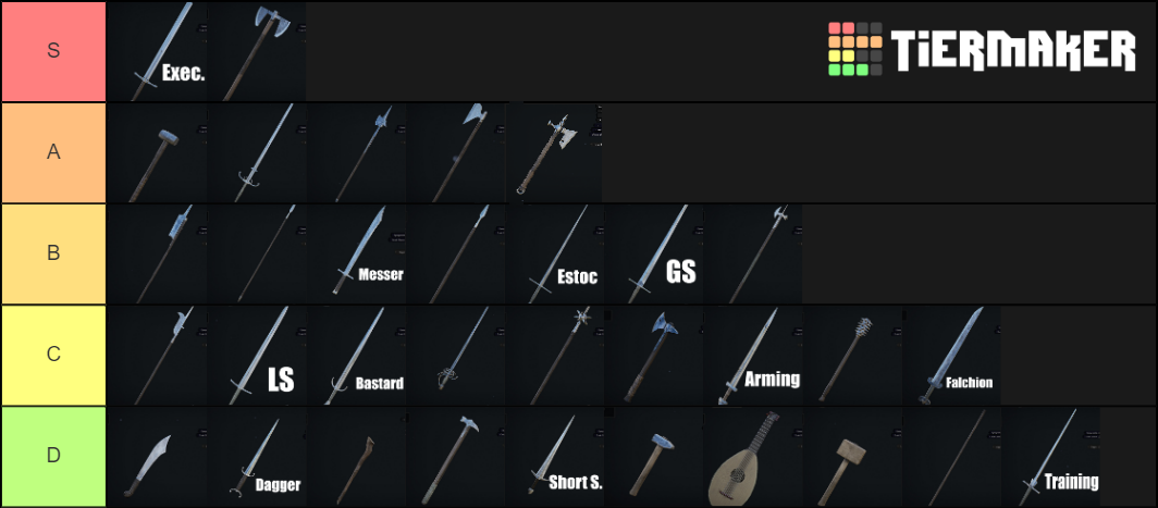Mordhau Weapon Tier List 2020 Best Weapon for Invasion & Frontline