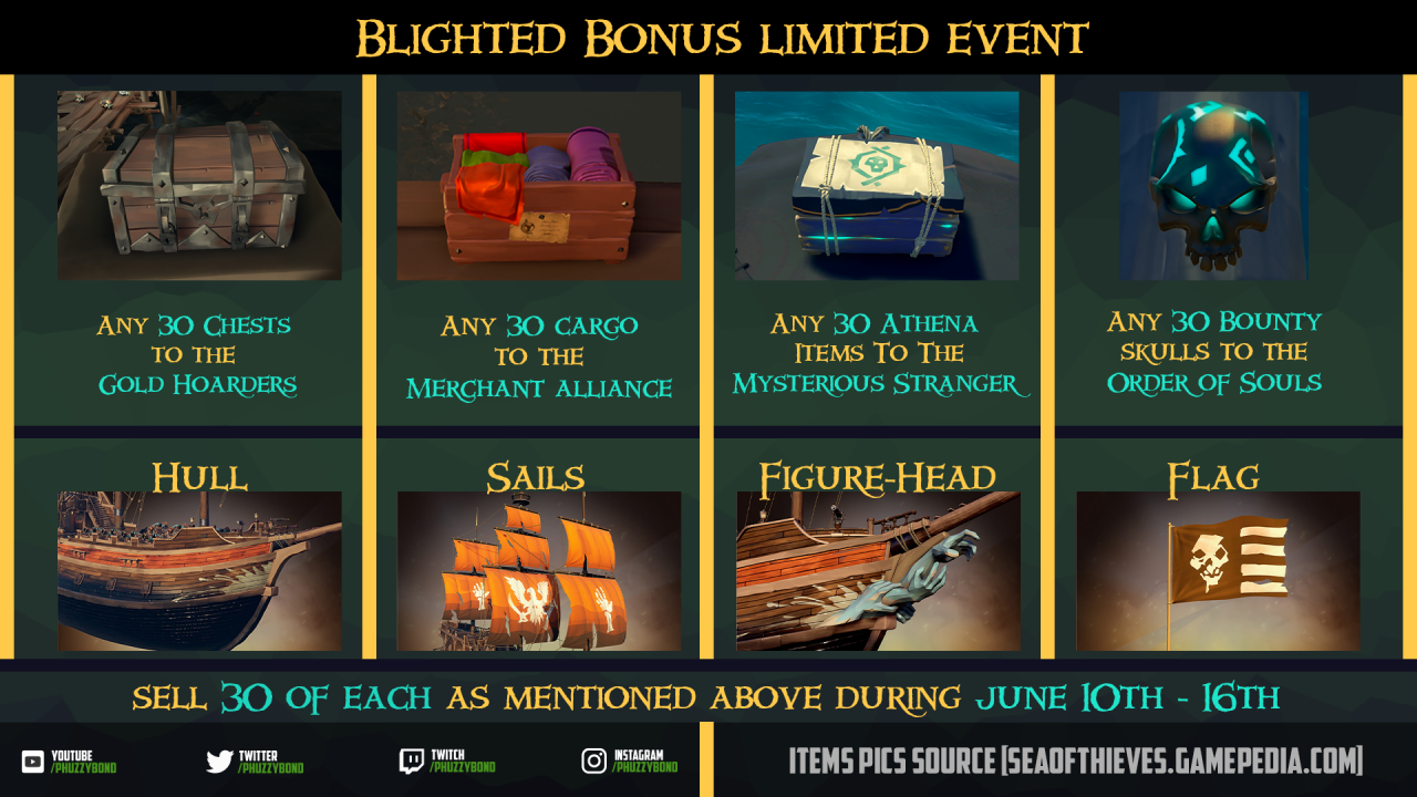 Sea of Thieves Blighted Bonus Limited Event and Cosmetics Reward Details