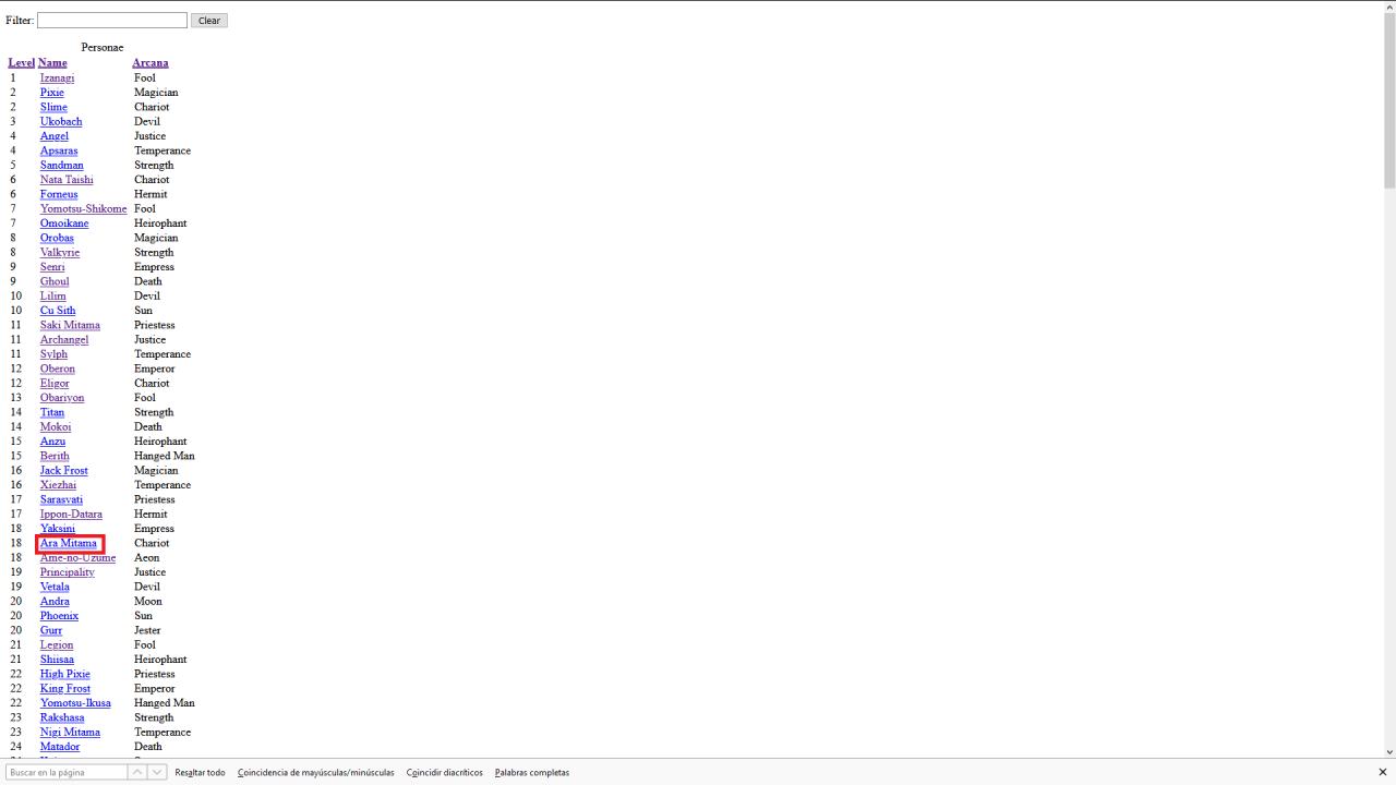 Persona 4 Golden Complete Compendium Guide