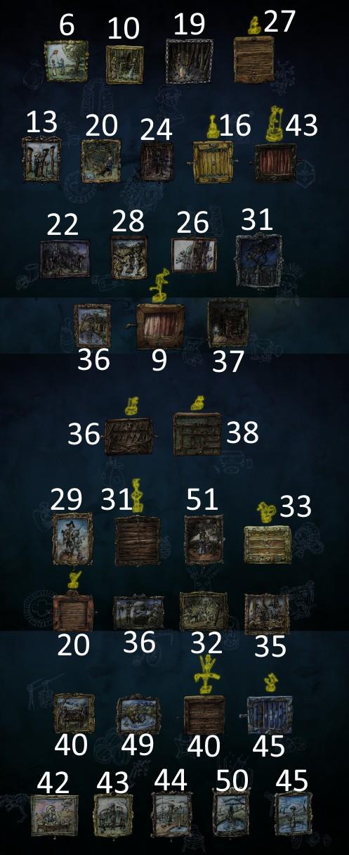 Creaks - 100% Achievements Guide