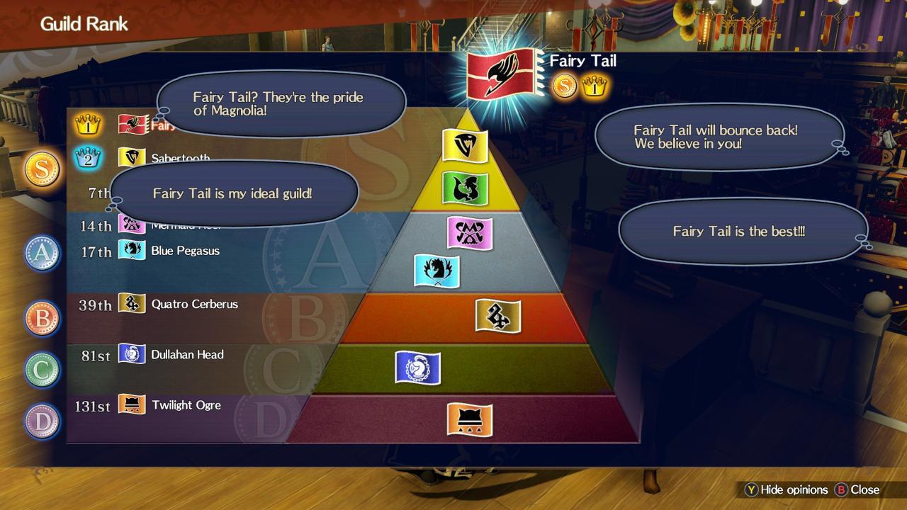 FAIRY TAIL 100% Achievements Guide
