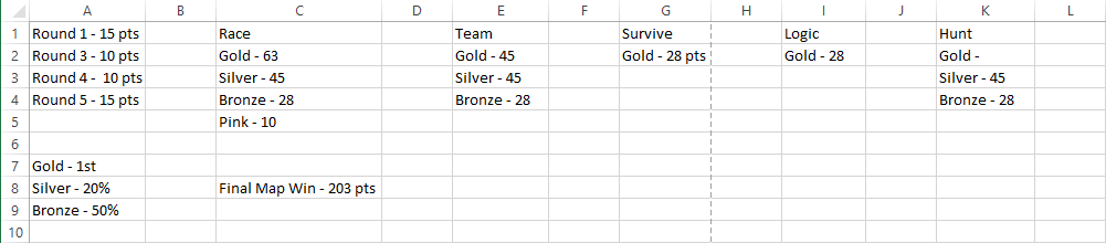 Fall Guys Points System Guide(Point Value)