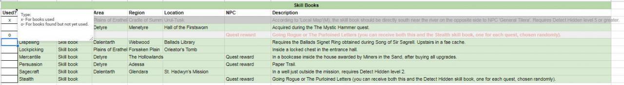 Kingdoms of Amalur: Re-Reckoning Persuasion Achievement & Skill Trainers Progress Tracker Spreadsheet