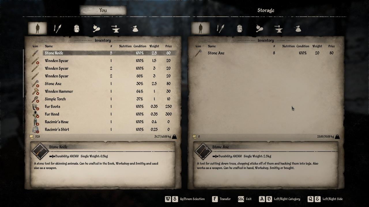 Medieval Dynasty Starting and Surviving Guide