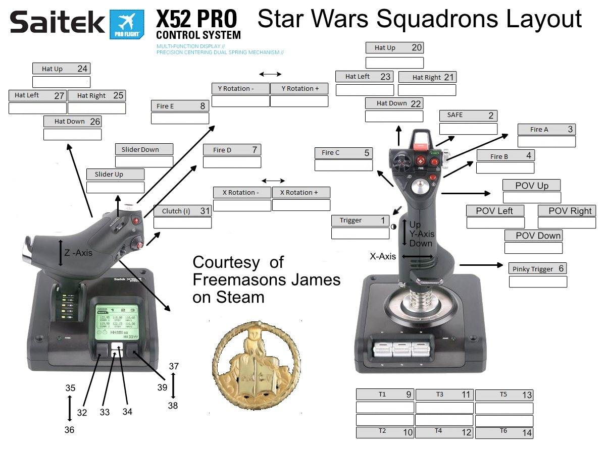 STAR WARS™: Squadrons Logitech X52 Layout