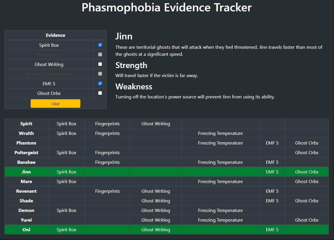 Phasmophobia Evidence Tracker