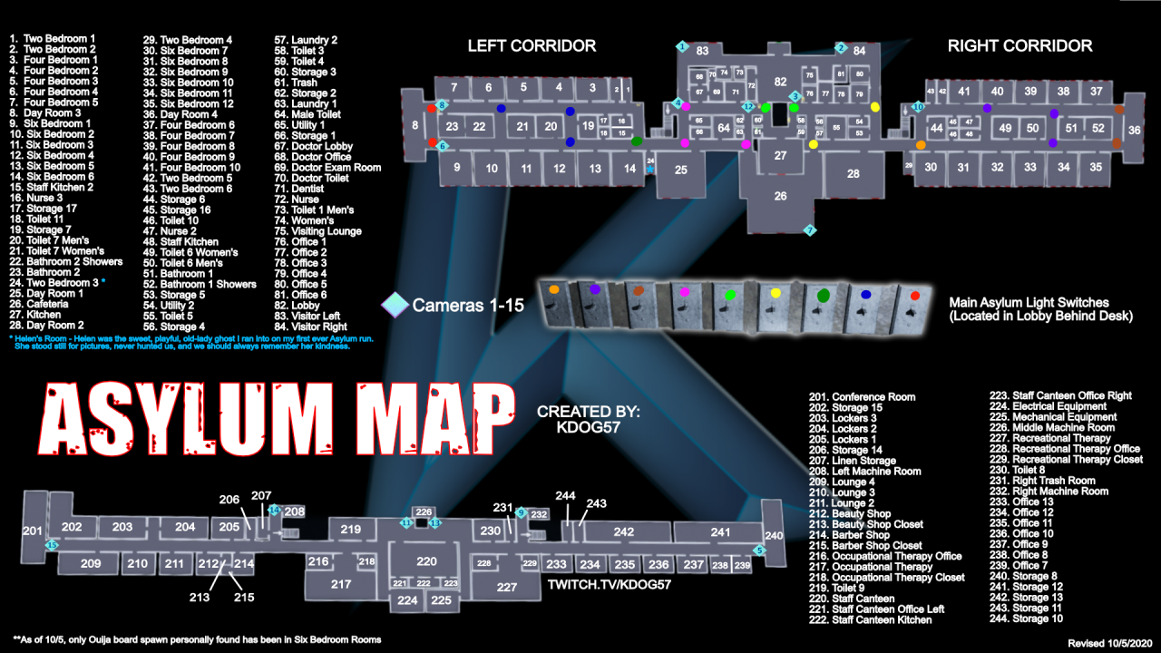 Phasmophobia Asylum Map (Cam Locations, Room Names and Numbers)