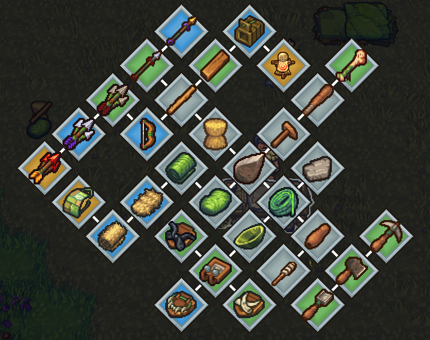 The Survivalists Crafting Guide (Cooking, Building, Forging, Manufacturing)
