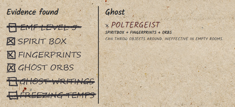 Phasmophobia All Ghost Types (Strengths and Weaknesses.)