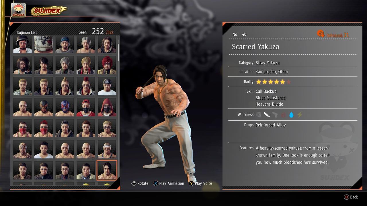 Yakuza: Like a Dragon Post-Game Dungeon Cheat Sheet