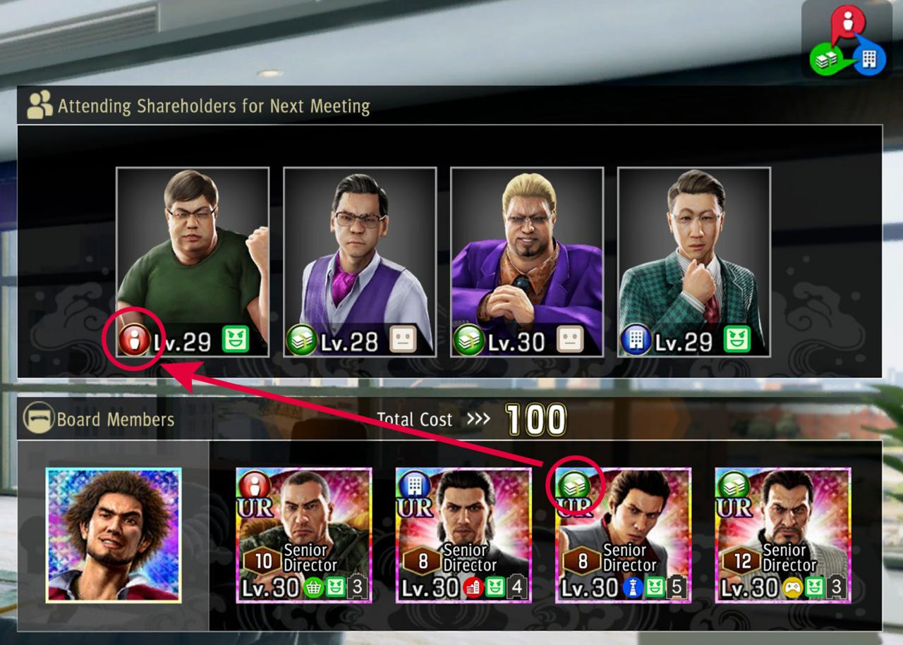 Yakuza: Like a Dragon Shareholder Meetings - Quick and Easy Guide