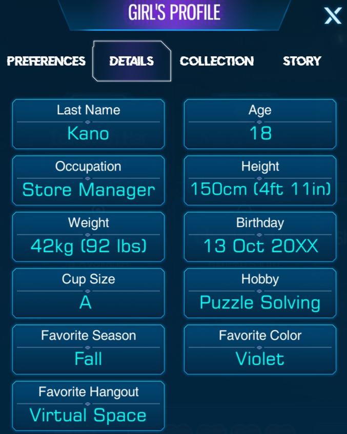 Cyber Crush 2069 All Girl's Profiles