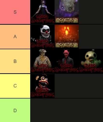 Dark Deception: Monsters & Mortals Tier List (Version 1.3.1)