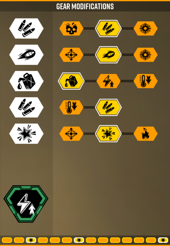 Deep Rock Galactic Experimental Plasma Charger Guide