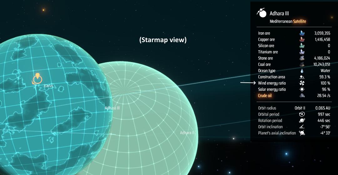 Dyson Sphere Program Basic Guide for Beginner