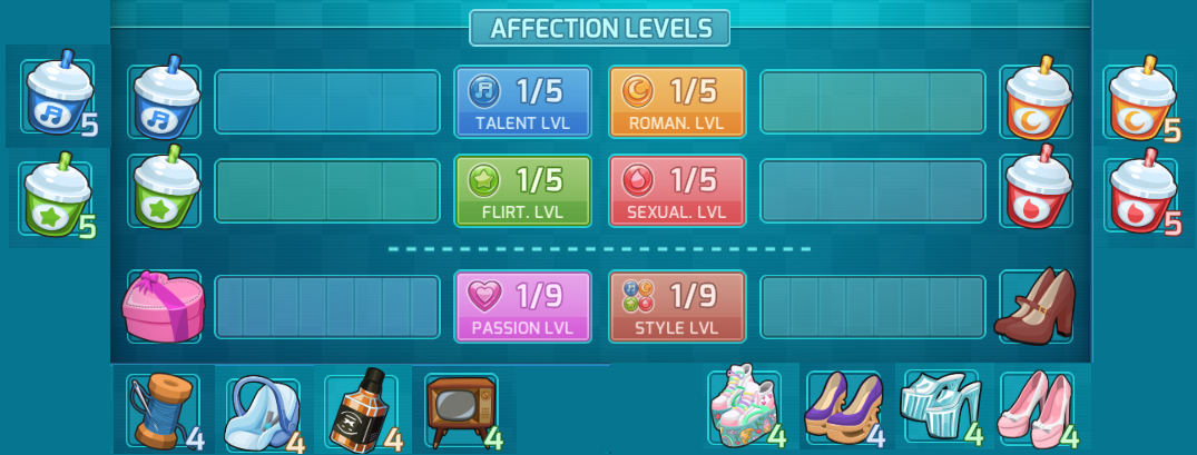 HuniePop 2: Double Date All Progression Guide (Stats and Gift Sots)