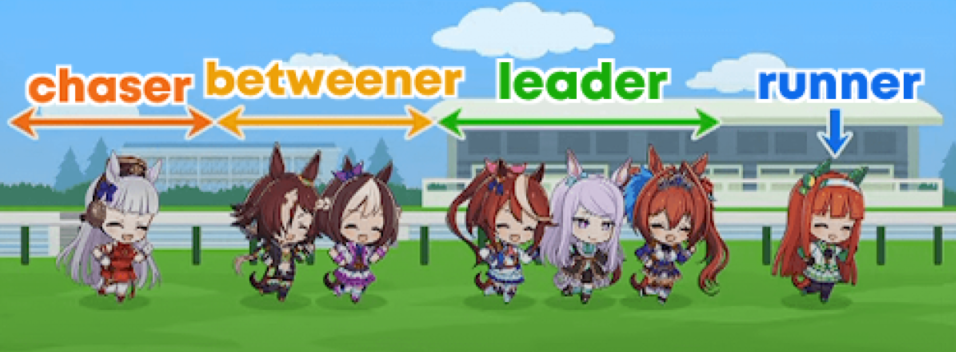 Uma Musume Pretty Derby: All Characters (How to Build)