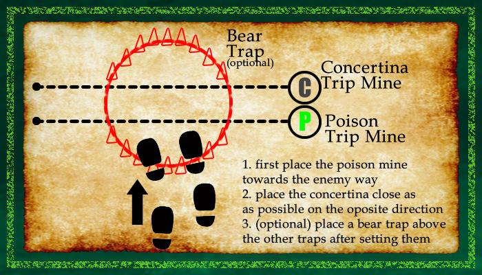Hunt: Showdown Best Poison Build Guide