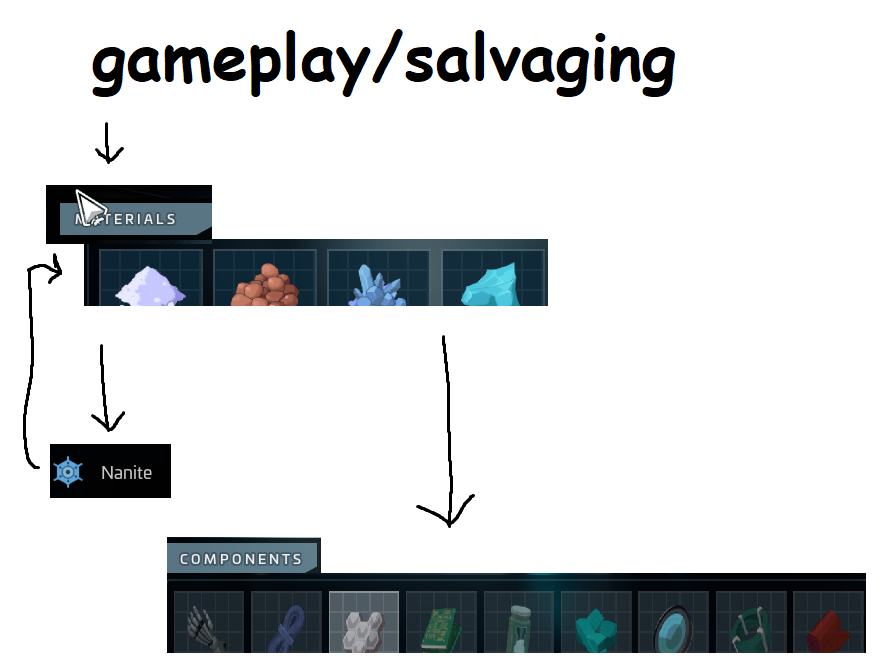 Scavengers Tutorial and Walkthrough Guide