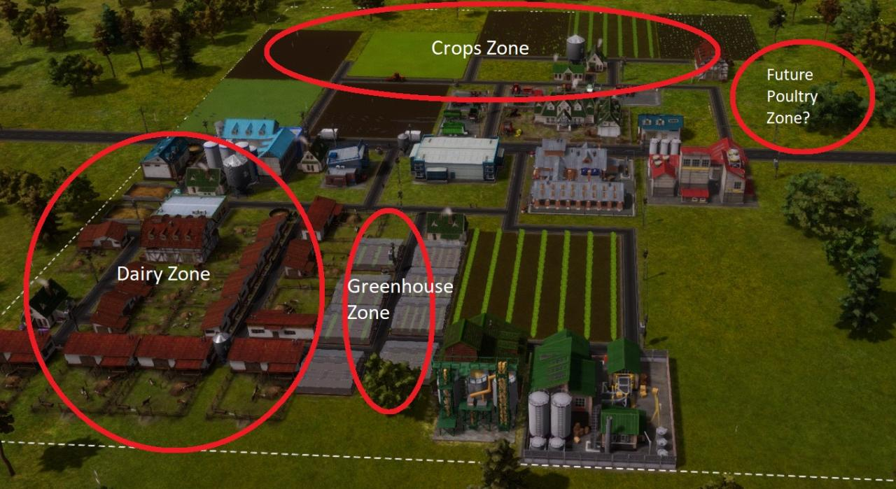 Farm Manager 2021 Tips & Tricks for Campaign Mode