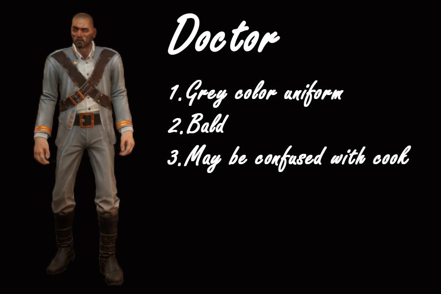 Dread Hunger Distinguish Crewmate Role by Uniform