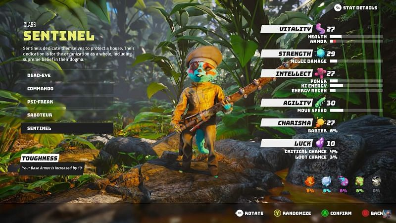BIOMUTANT Character Creation Attributes and Stats