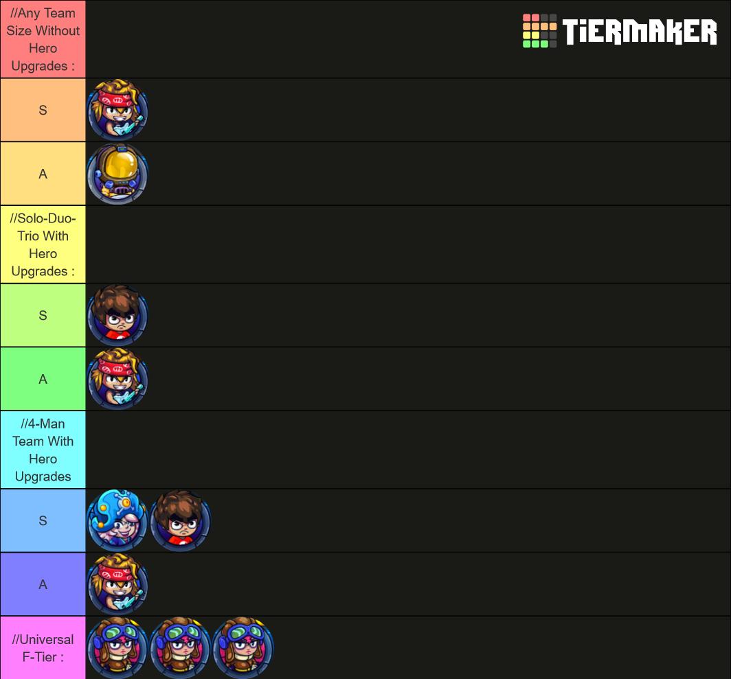 Metaverse Keeper Hero Tier List Guide (June 2021)