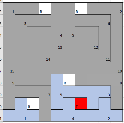Industries of Titan Early Game Factory Layouts