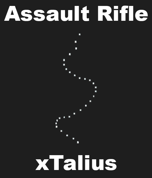 Rust: All Recoil Patterns 2021