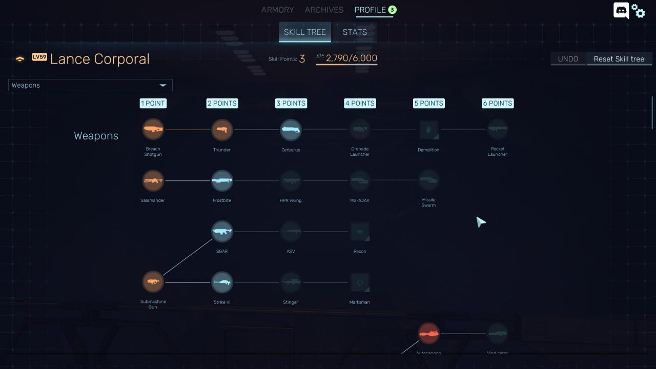 Red Solstice 2: Survivors Progression Between Campaign and Skirmish