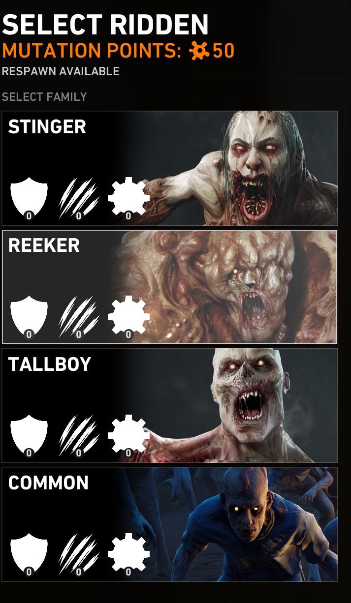 Back 4 Blood Basic Guide for Beginners