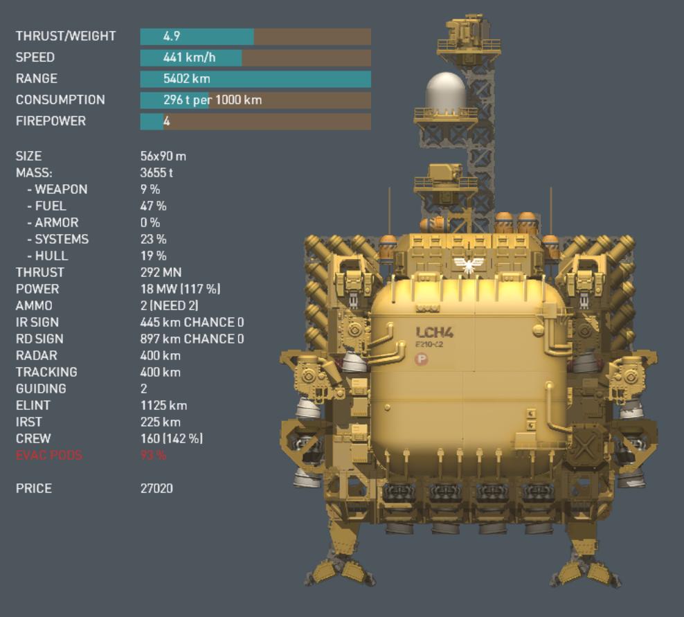 HighFleet Fleet Design Guide (Flagship, Destroyer,Recon, Tanker and Fast Attack Craft)