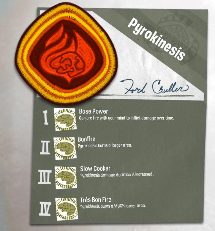 Psychonauts 2 Psitanium Farm Guide